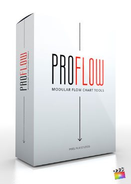 final-cut-pro-x-plugin-fcpx-proflow-pixel-film-studios-2