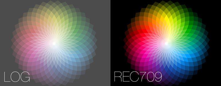 Professional - Color Grading Tools for Final Cut Pro X