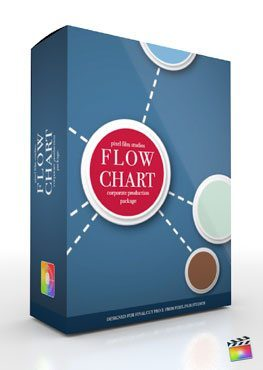 Final Cut Pro X Plugin Production Package Theme Flow Chart from Pixel Film Studios